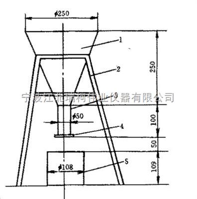廣東膨脹珍珠巖堆積密度測定儀怎么樣,堆積密度測定儀,堆積密度測定裝置