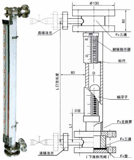 电磁阀价格_电磁阀批发_电磁阀生产厂家_中国化工仪器