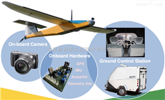 AtmosAtmos固定翼無人機遙感系統