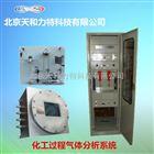 TK-5000煤气天然气热值在线分析系统