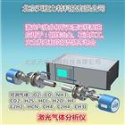SLAS-100激光气体分析仪