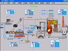 TW-3100數據采集監控系統