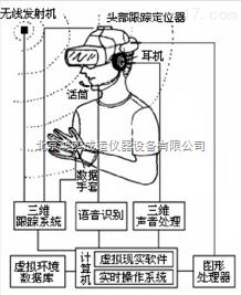 VR技术在污水处理工程中的应用
