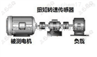 离合器测试用的300N.m动态扭力仪
