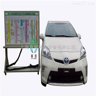 油耗记录画面,能量监视器画面,车速,档位显示与各工况指示灯等); 3.