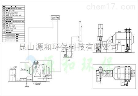 非标 卧式交叉流式洗涤塔_化工机械设备_其它设备__库