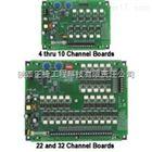 Dwyer DCT600系列 定时反吹控制器