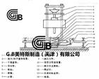合成跑道面層垂直變形測定儀GB生産