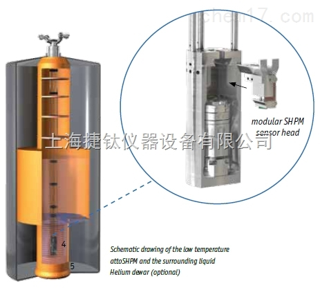 上海捷钛仪器设备有限公司