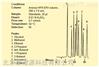 Aminex&amp HPLC 色谱柱1250095.·