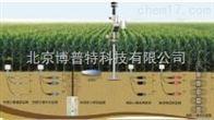 iMetos自动土壤墒情监测系统