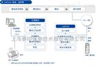 LabTALK上海赛印实验室自动化系统厂家价格品牌