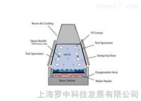 QUV紫外加速老化机