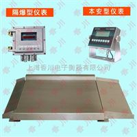 涂料厂电子地磅(不锈钢电子地磅)云南电子地磅