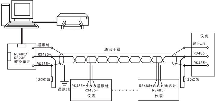 图7rs-485 通信接线方法