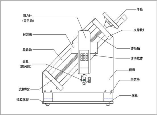 度剥离力专用测试台,专为NK、HF系列推拉力计配备,可组合成不同用途的试验机台,专门用于试验PC板上铜箔电路附着力或锡箔、铝箔、胶布等。黏着于物体表面牢度。试验时以垂直之角度剥离试样。以测得实际强度。 特点: 手动操作,梯型螺杆传动,操作简单稳定。 可将本机架安装于桌(台)面使用,使机架更加稳固。 注:图中的推拉力计需另购 结构图: