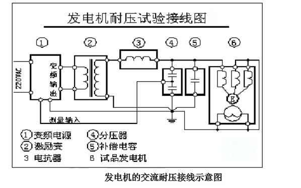 40kw发电机接线原理图