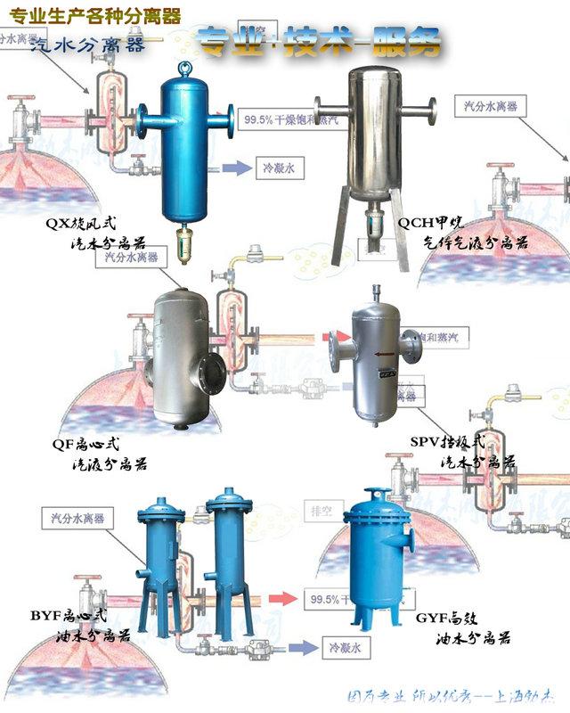 螺纹汽水分离器厂家