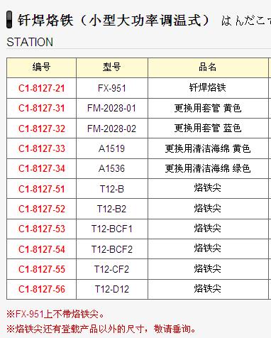 fx-951-钎焊烙铁(小型大功率调温式)
