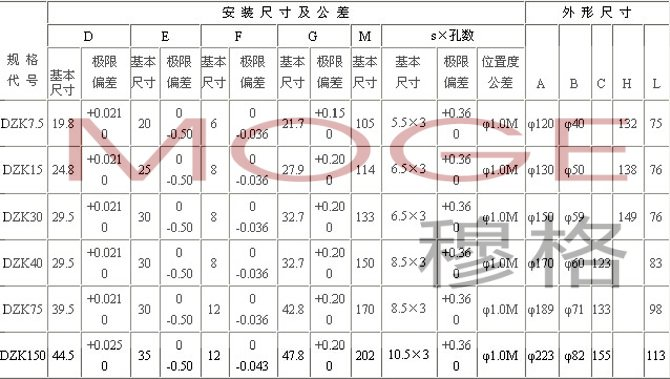 19-8平十法图解