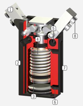 气缸,齿轮齿条机构,连杆机构,螺旋机构和凸轮机构等)与驱动源(如液压图片