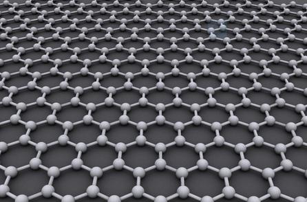 石墨烯本身的能带结构没有带隙