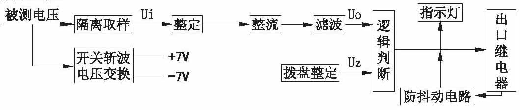 jy-7b/edkjy-7b/edk不带辅助电源电压继电器集成电路时间继电器