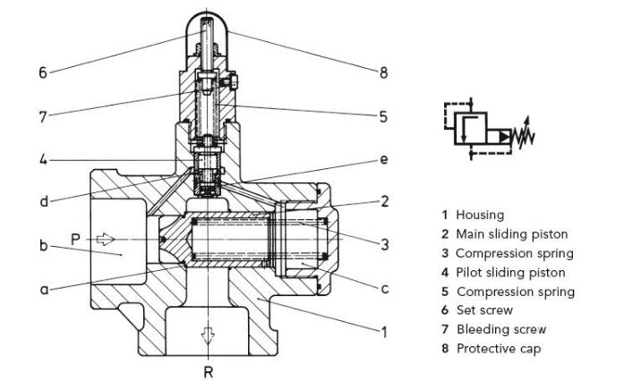 kracht克拉克限压阀的工作原理概述图片
