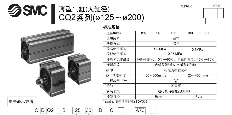 cq2,cqs系列smc气缸选型软件资料下载图片