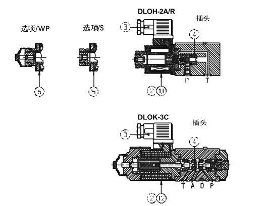 atos放大器,atos电子器件,atos塑机用阀块,atos折弯机用阀块,atos机床