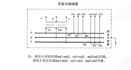 jls-10系列高压计量箱安装图纸
