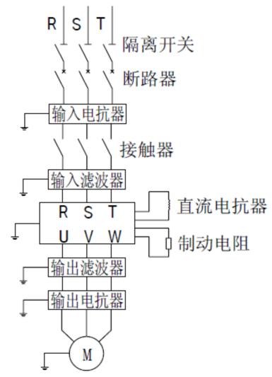 变频器外围设备中输入输出电抗器选择