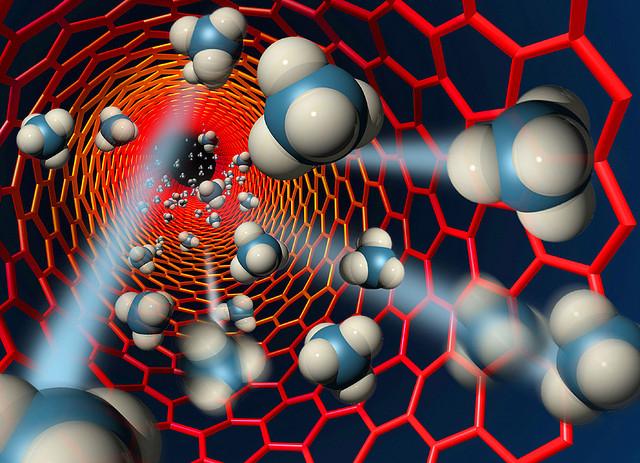 纳米材料治理水体复合污染的应用基础研究及工程示范
