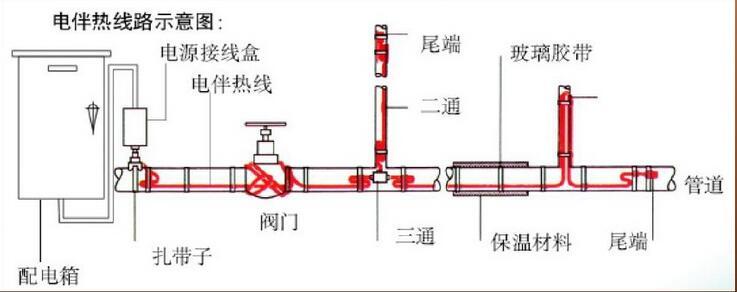 电伴热带接线盒接线安装图