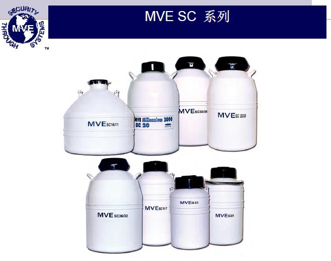 MVE SC36/32