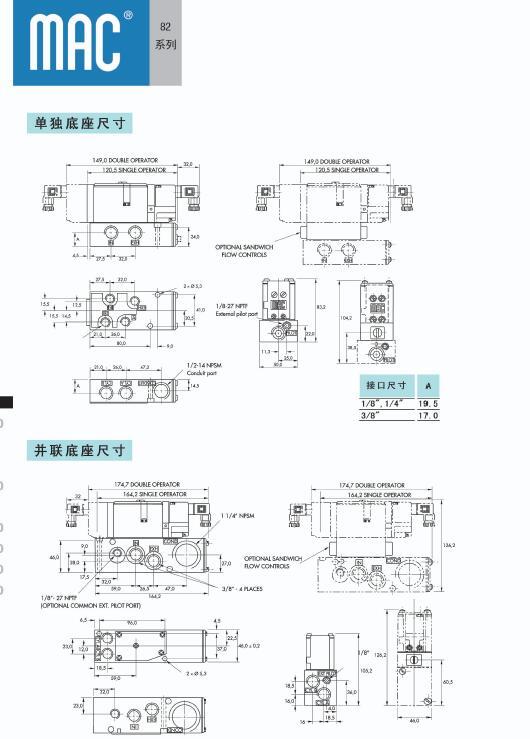 美国mac大四通电磁阀1800系列详细资料 美国mac电磁阀,mac比例阀,mac