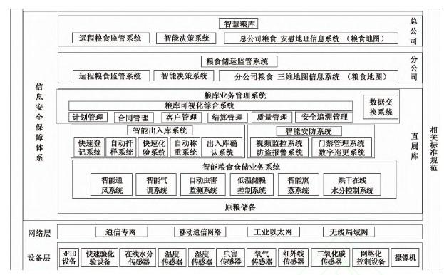 南梨园粮库社区地图