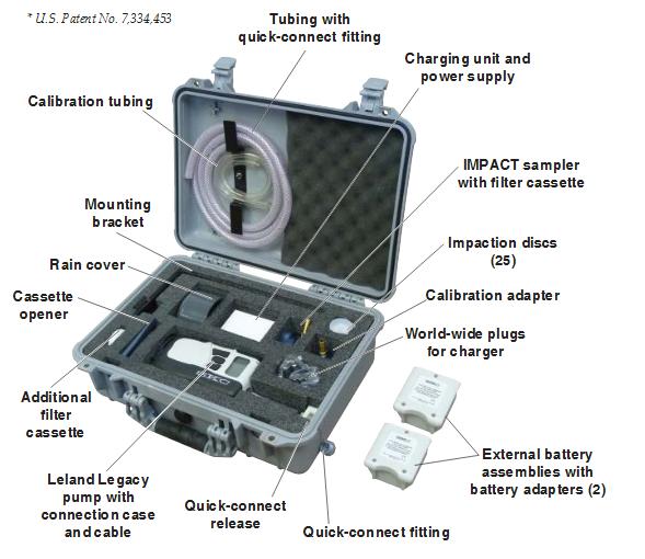 PM2.5 DPS系统