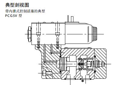 vickers液控单向阀性能作用 1,控制压力:使单向阀或释压阀芯开启图片