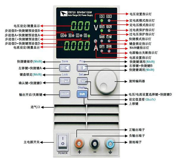 IT6700数控电源