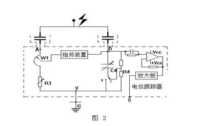 bqs-37a-西林电桥测试仪工频介电常数介质损耗测试仪