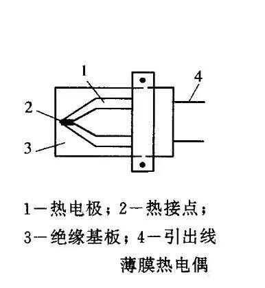 测温仪表 热电阻 淮安科昊自动化仪表有限公司 热电偶(阻)系列 热电阻