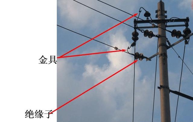架空输电线基础分析!