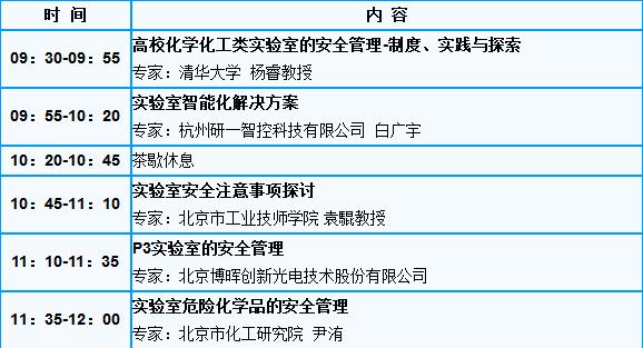专题二:食品与农产品质量检测专题-第二届中国实验室管理与检测技