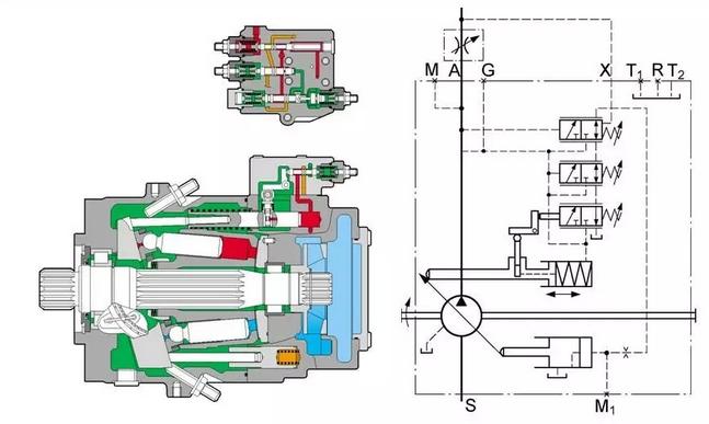 斜盘结构轴向柱塞变量泵用于开式回路液压传动; 2.