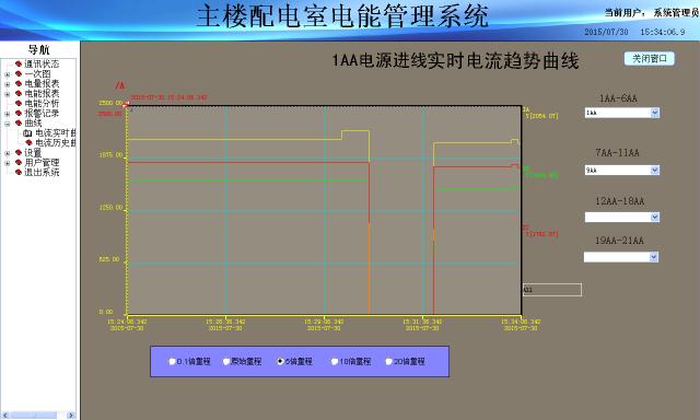 遥信控制回路接线图