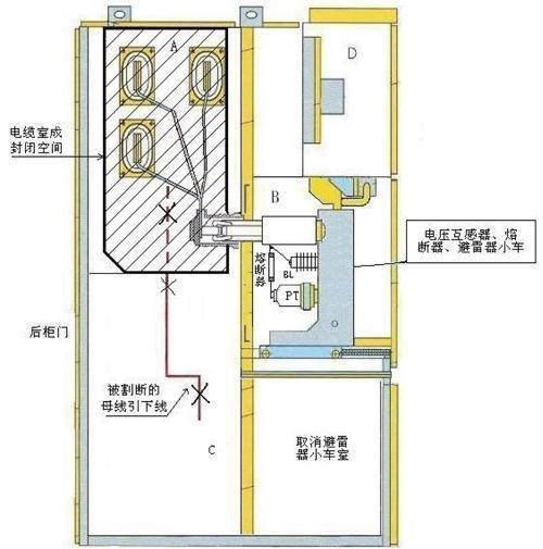 内部主要安装电压互感器pt