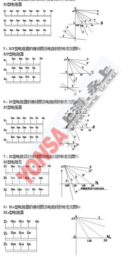 以及类似于起重设备匹配yzr系列电动机的s3,s4及s5工作制的通用电阻器