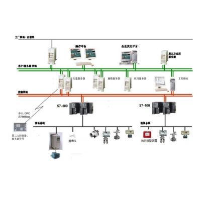 危化品储罐监控系统储罐安全监控连锁控制系统