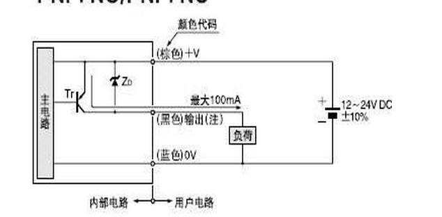 正文  turck图尔克光电开关接线图turck图尔克光电开关是传感器的一种